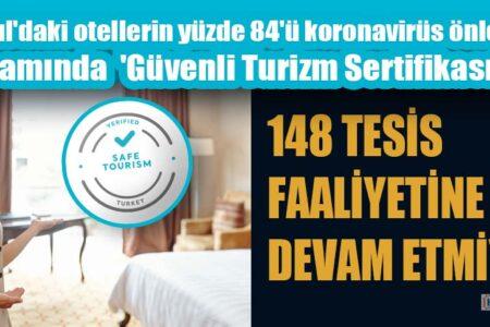 İstanbul'daki otellerin yüzde 84'ü 'Güvenli Turizm Sertifikası' aldı