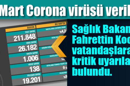 23 Mart corona virüsü verileri açıklandı! Bakan Koca'dan kritik uyarılar